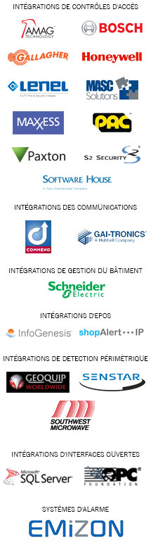 Integrations logos list - French