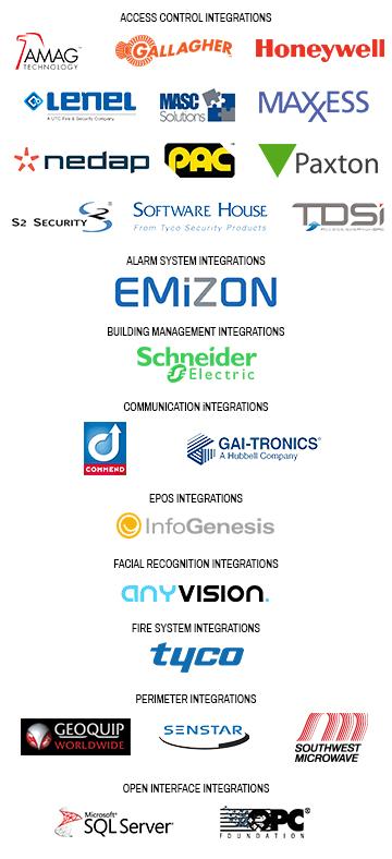 Integration logos