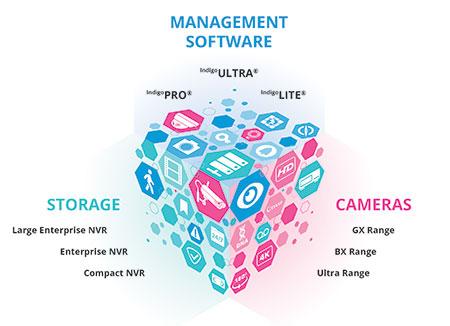 Managementsoftware - Mix & Match